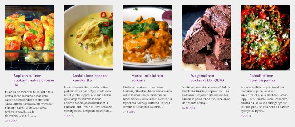 Tammikuun suosituimmat reseptit   paleokeittio.fi